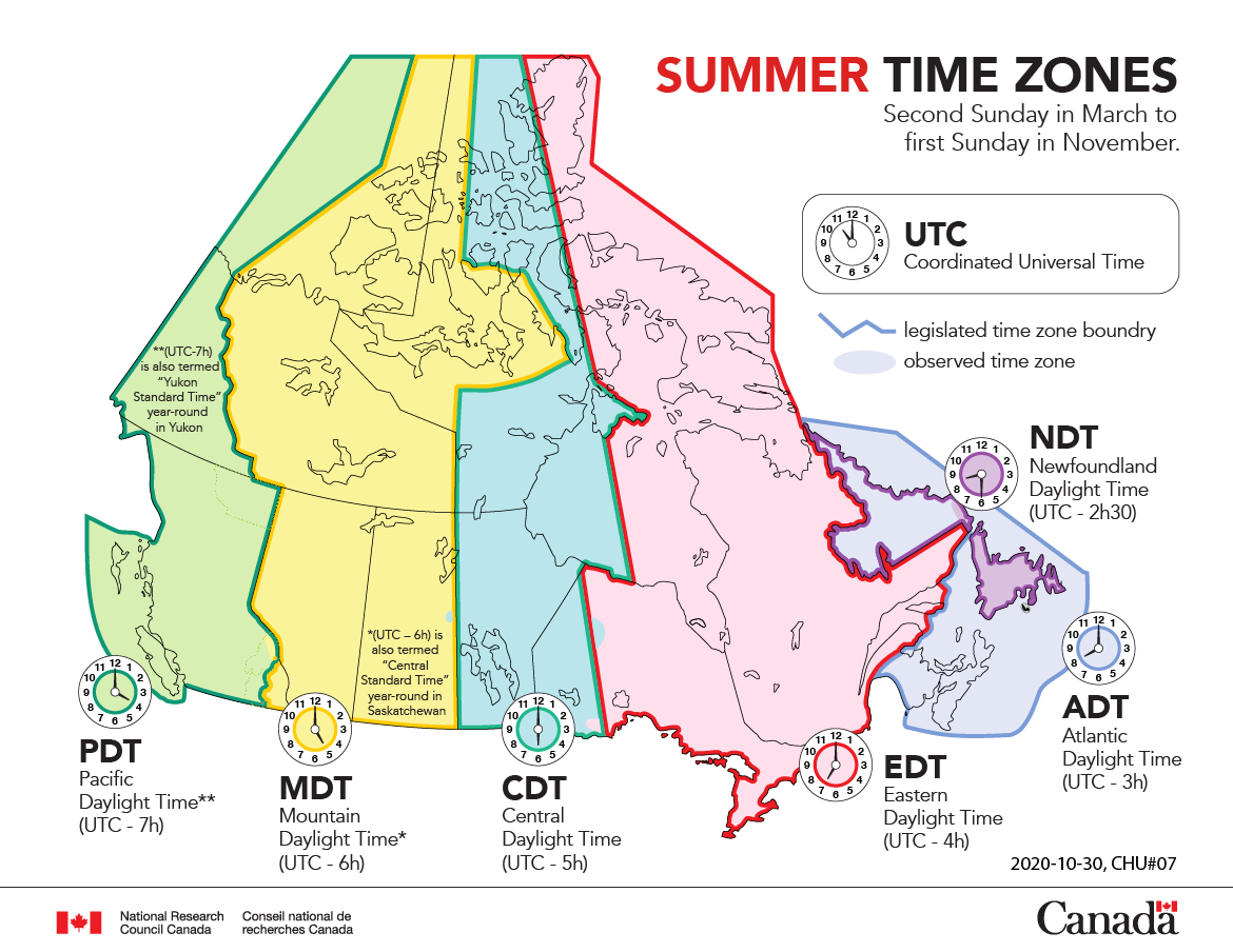 Standard time zones, summer