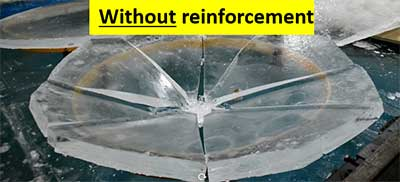 Without reinforcement